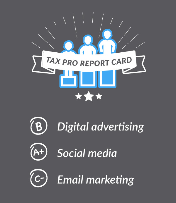 Tax Pro Report Card Summary